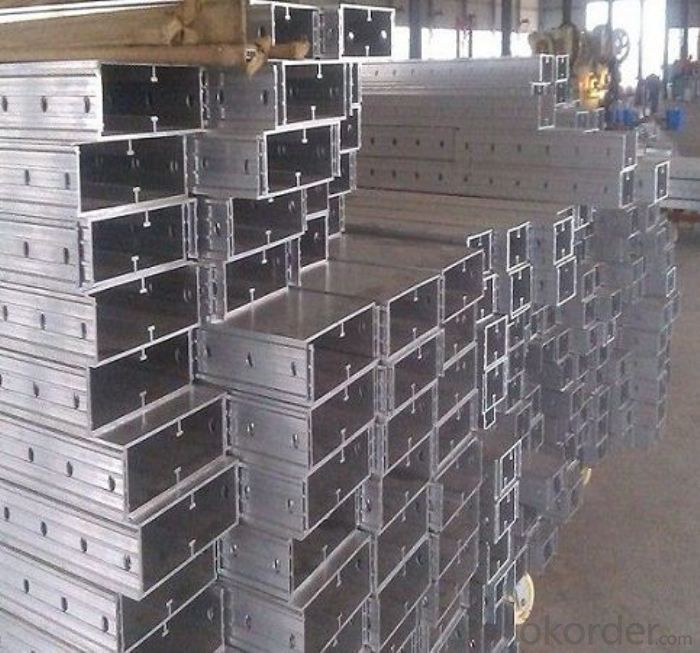 China Wholesale Aluminum Formwork System for Real Estate