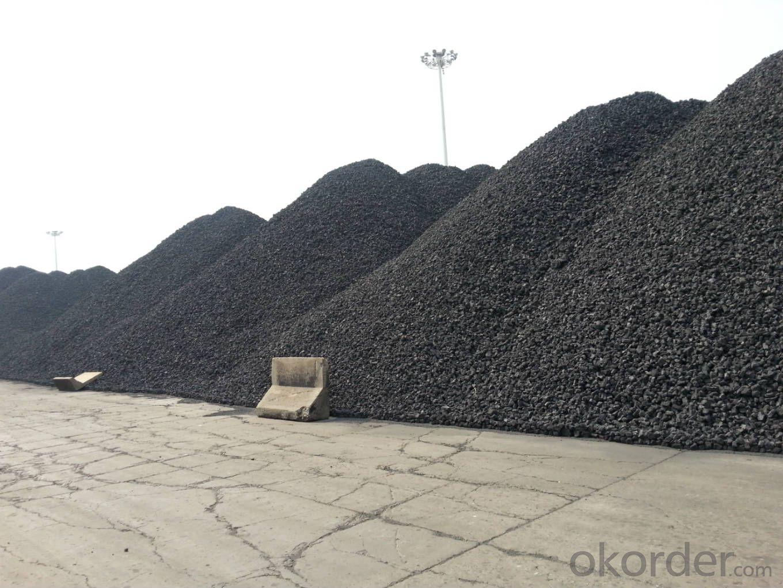Met    Coke    CSR   64     Origin      China