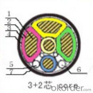 PE insulated PE-sheathed power cable