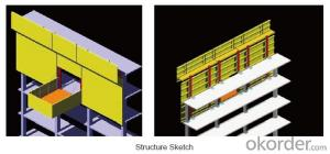 Protection Platform PP-50 formwork and scaffolding system
