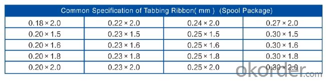 tabble ribbon -pre cut