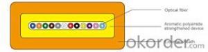 Optical Fiber Ribbon Indoor Cable GJDFJV/GJDFJH