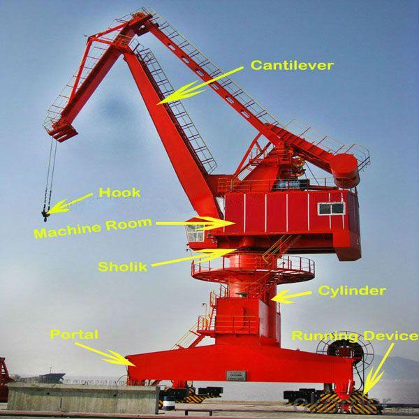 YUFEI Single Boom Jib Port Crane