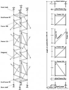 Light Weight Girder Box Formwork
