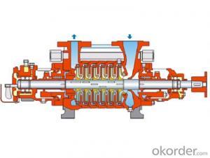 Centrifugal water pump CWP4