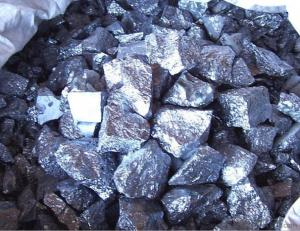 SILICON METAL BASIC RAW MATERIAL IN HI-TECH INDUSTRY