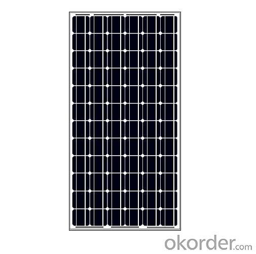 Mono panel JAM5 (L) 72 195-215W