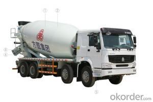 FANGYUAN TRUCK MIXER  FYG5250GJBC/7
