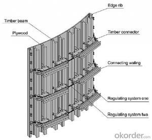 Adjustable Arced Formwork System