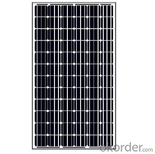 Mono Panel JAM6 72 300-320W