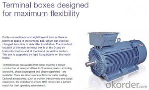 ABB AC DC HIgh Efficiency Motor M3BP