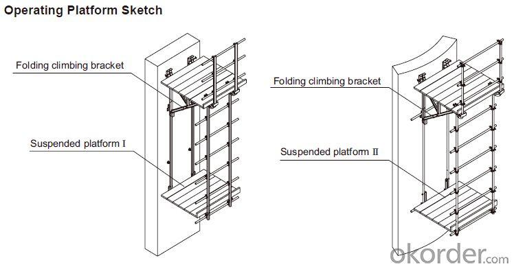Climbing Platform CP190 formwork system