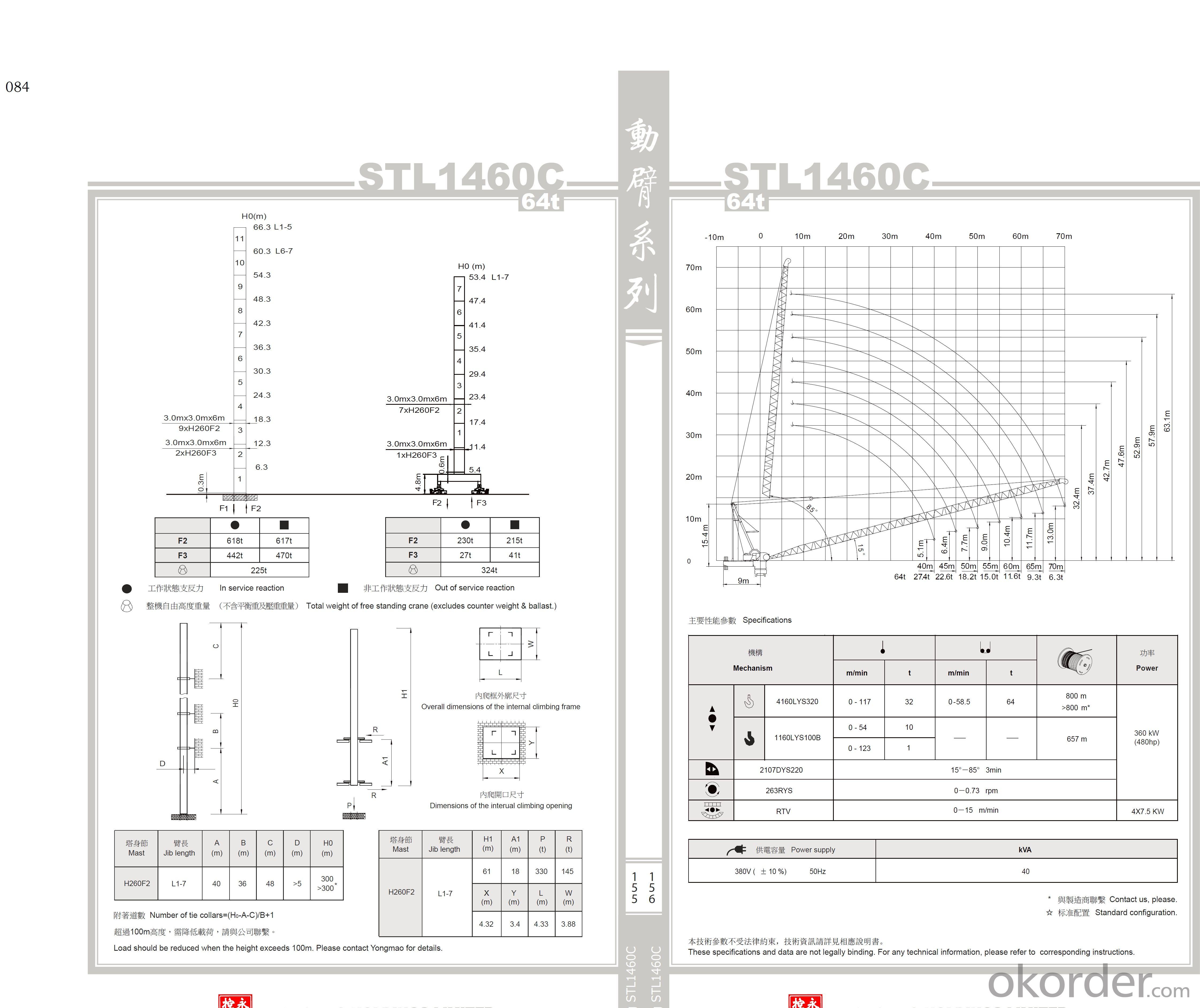 YONGMAO STL1460C tower crane