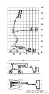 Aerial work platform--DAWP16SA
