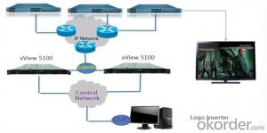 DRM  DTV-Software Delivers via Various Methods