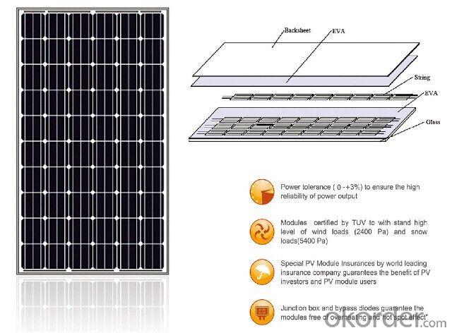 Solar Panel-M156 250W-275W