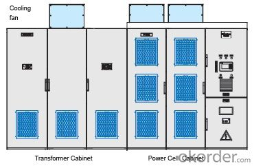 Medium Voltage Drive VFD 280KW 6.6KV HIVERT-Y 6.6/031