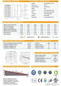 Solar Panel 250W/255W/260W/265W/270W/275W