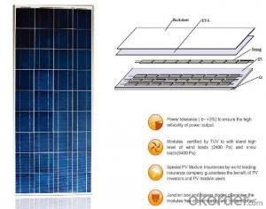 Solar Panel 145/150/155W