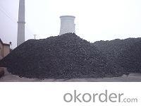 MET COKE SIZE 20-60MM