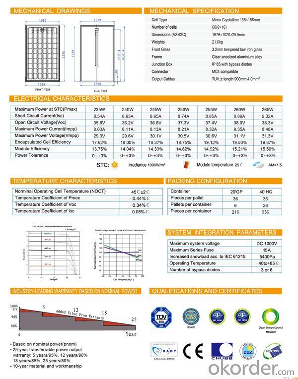 BIPV Module 235/240/245/250/255/260/265W