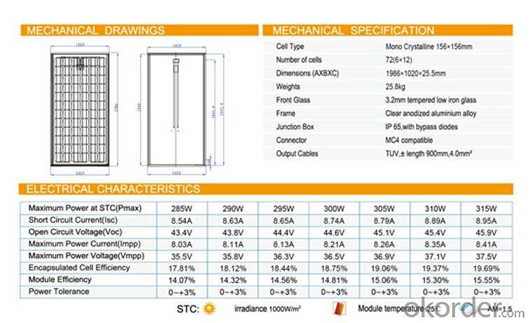 BIPV Module 285/290/295/300/305/310/315W