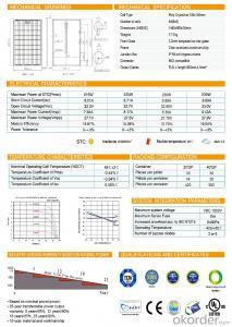 Solar Panel  215/220/225/230/235W