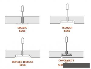 Favorites Compare Mineral Fiber Ceiling Tiles,60x60 Mineral Ceiling Tiles,Lightweight Ceiling Board