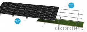 ground mount PV racks double pile system