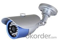 All Degree Rotation CCTV Cameras