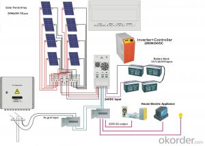 Sun solar cell power system 50kw, sun solar cell power system