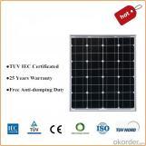 Panel Solar Mono 80W con Certificado TUV y UL