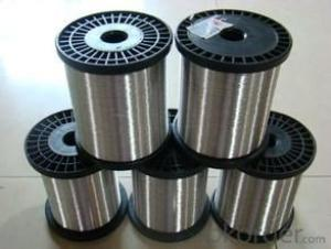 high-quality 0.12mm-0.80mm Tinned cca wire(TCCA/TCCAM Wires)