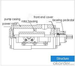 HSG Series Three-screw Pump
