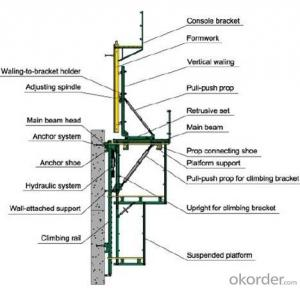 Cantilever Formwork for Buildings and Bridge