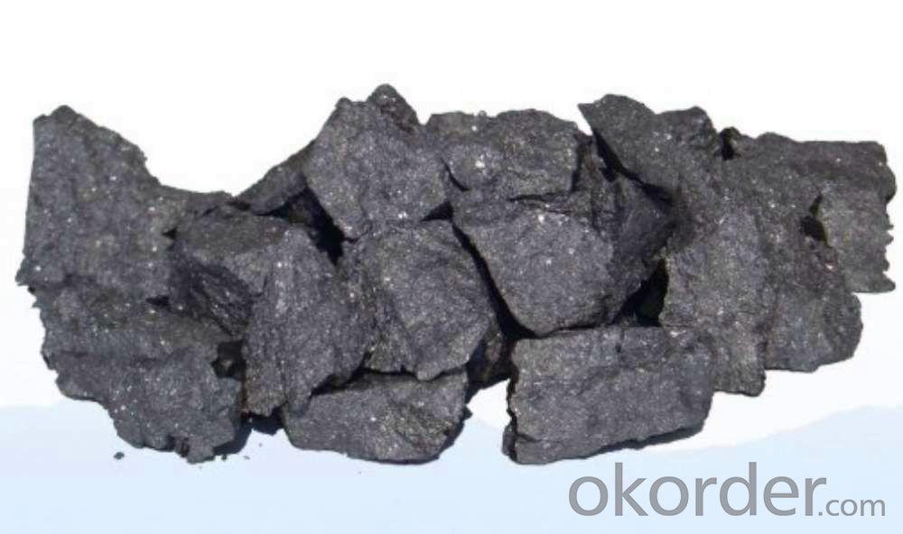 Binary  alloys  of  silicon  and  calcium