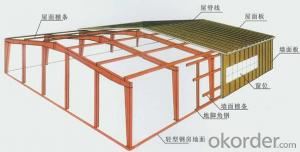 FRP Sandwich panel-----used in cargo