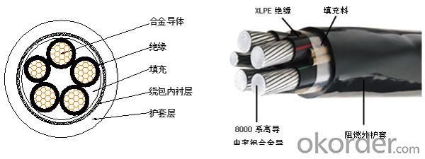 Non armoured alloy cable highly flexible 90∩ XLPE insulation