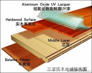 Three Layer Engineering  Flooring For Flooring Heating