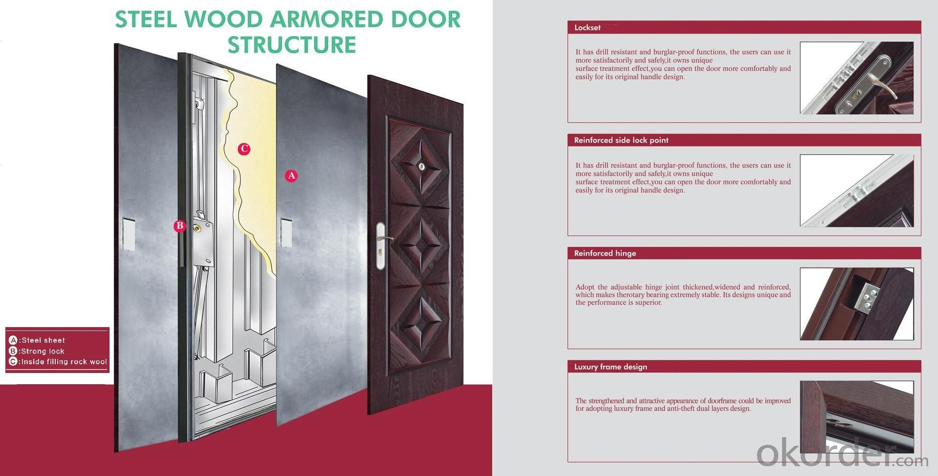 Steel Wooden Armored Doors with Good Quality for Buildings