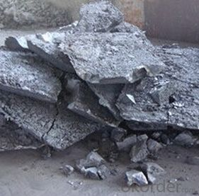 CHINA  manganese  ferroalloy  low  price