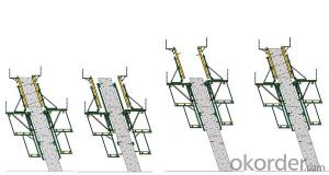 Hydraulic System, Auto-climbing Formwork  for Bridge Constructions
