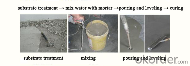 Cementitious Self-leveling Floor Mortar Concrete Mortar
