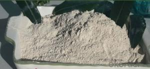 Aluminium Oxide With Best Price In China Market