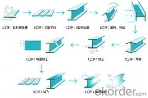 equilateral H type steel, galvanized Z type steel, solar stent type Z steel