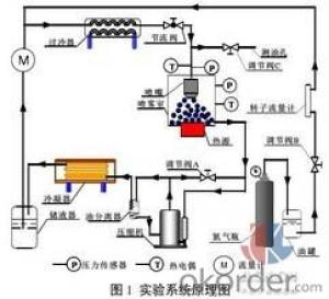 Cooling and Lubricating Oil Regeneration Machine, Eliminates Residue on Parts , Extend Coolant Life