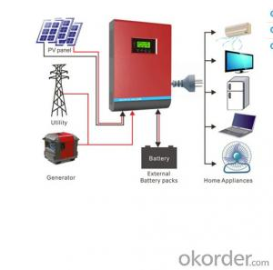 Solar Inverter off Grid 1kva -5kva Built in 50APWM 60AMPPT Charge Controller Parallel Function