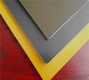 Globond Aluminium sheets/PVDF Aluminium Panel