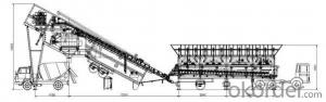HZN25 Mobile Concrete Batching Plant