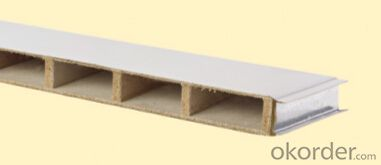 Sandwich panels for prefabricated houses low cost and quality guarantee